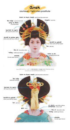 Prostitutes Hailun